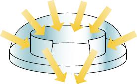купол-световода