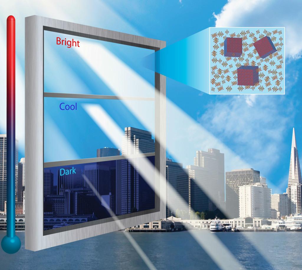 smart_window