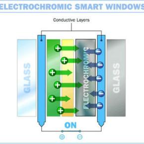 Решения для проектирования энергоэффективных зданий