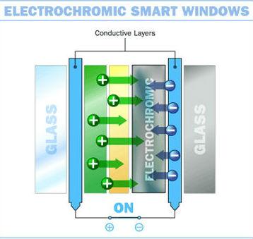 smart_window1