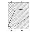 Пример расчёта стены по СП 50.13330.2012