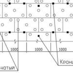 Теплоизоляционные материалы, применяемые в строительстве. Как правильно выбрать утеплитель?