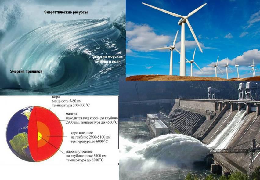 возобновляемые источники энергии для предприятий