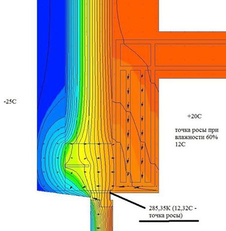 теплотехнический расчет стены_линейные неоднородности